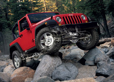 Gruppo Spazio - Post vendita Jeep